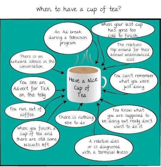 Truth About Tea